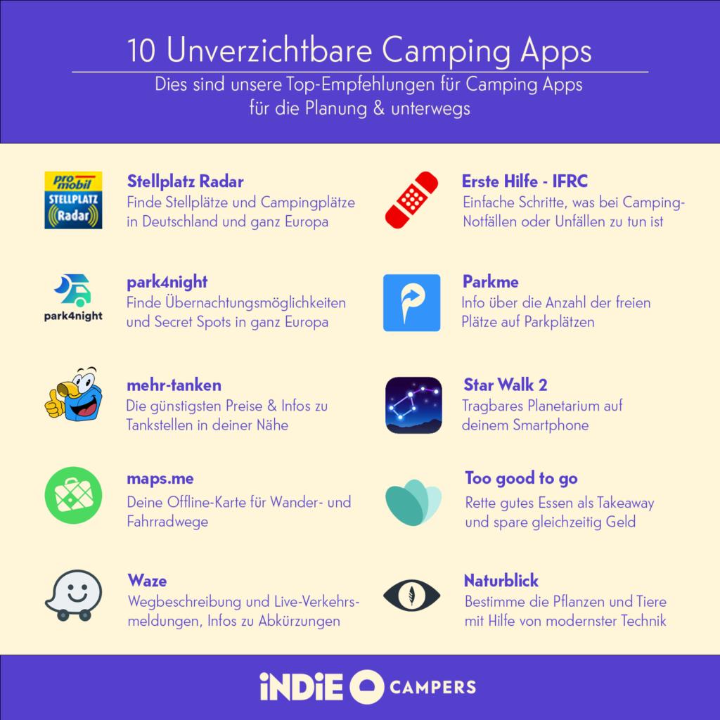 Camping App Überblick von Indie Campers